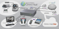Innovation Award for Peplink Integrator's Telemedicine Appliance
